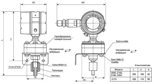 Размеры датчиков давления Элемер 100
