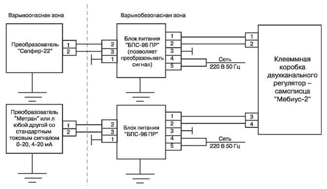 Схема соединений первичных