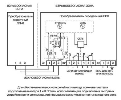 """ООО """"КИП-Трейд"""""""