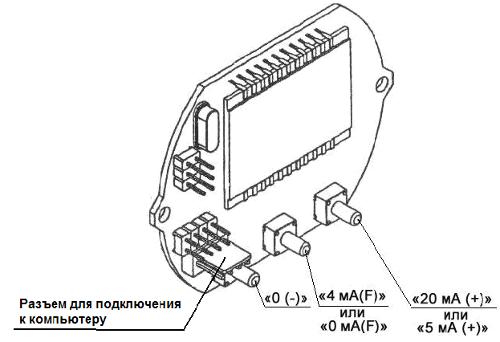 Плата буйкового уровнемера Сапфир-22МП-ДУ
