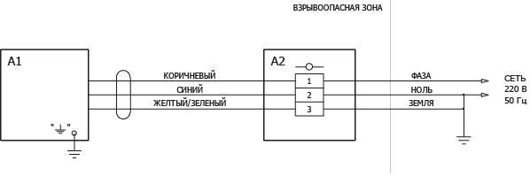 ОУр-1М